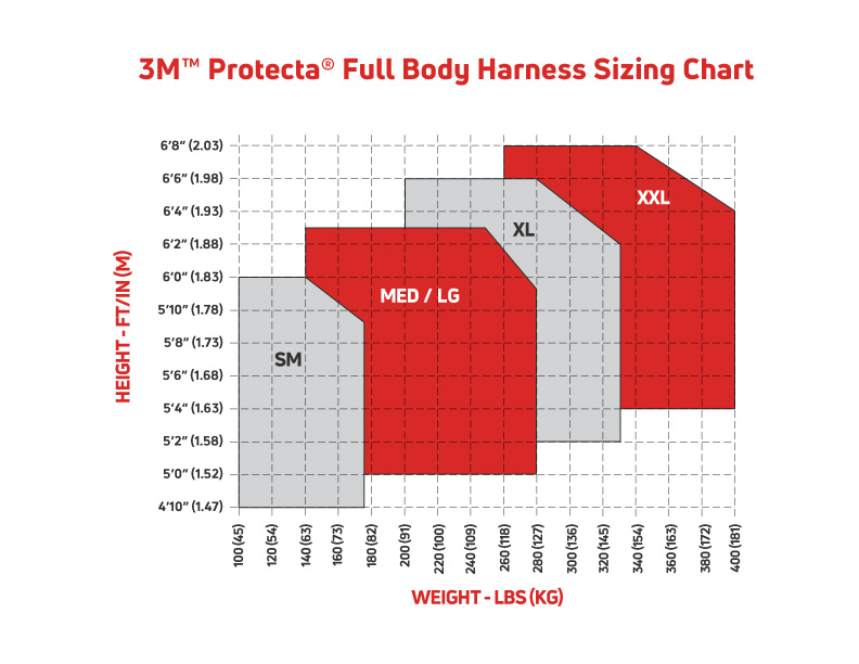PROTECTA® Full Body Harness Size Chart